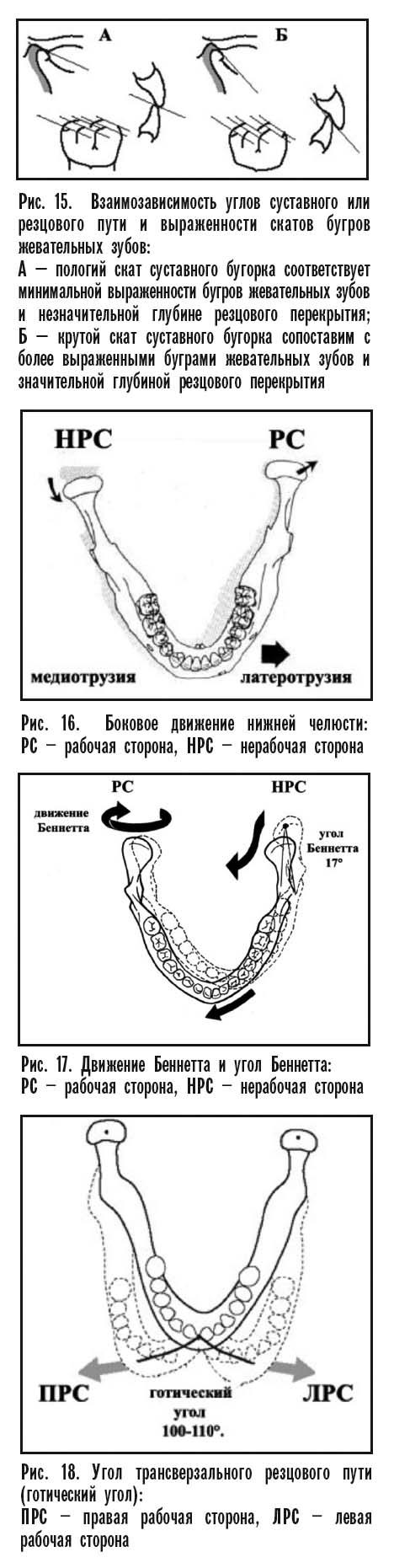 13 09 2014 14 13 остеохондроз тазобедренного сустава заявляет себе