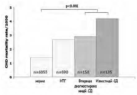 как вылечить повышенный холестерин народными средствами