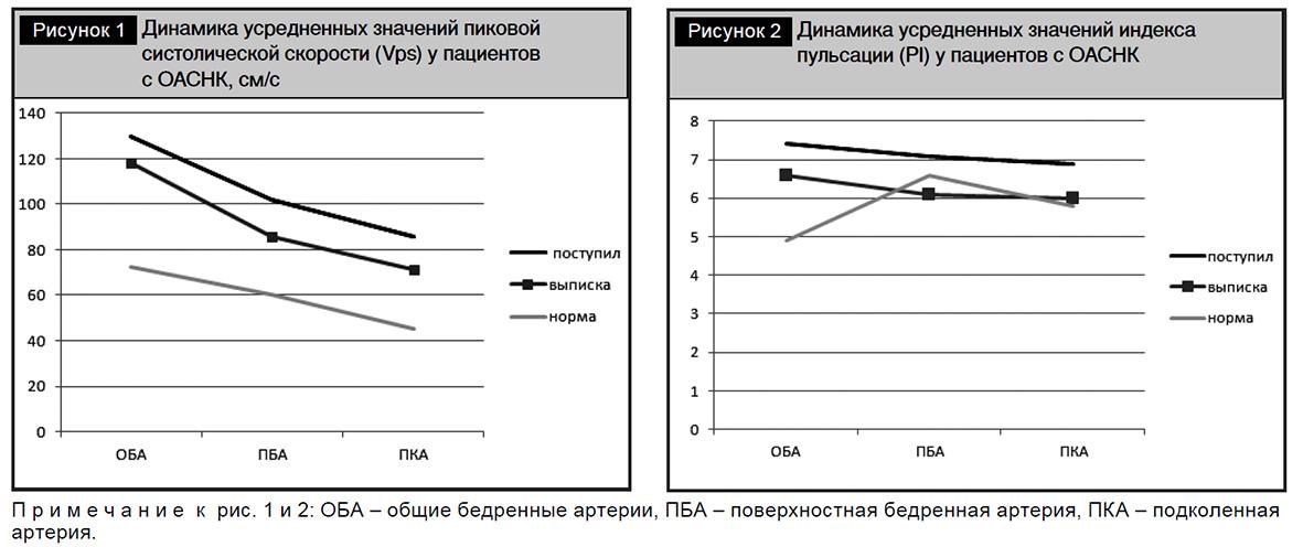 oxomolybdenum species in aqueous solutions continued oxomolybdenum species in nonaqueous solvents oxomolybdenum