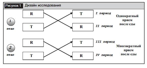 Приморская больница архангельск телефон регистратуры